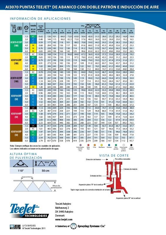 AI3070  LI-TJ134-page-002