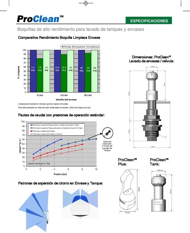 ProClean_Boquillas_de_lavado_de_tanques_y_envases SPA-page-002